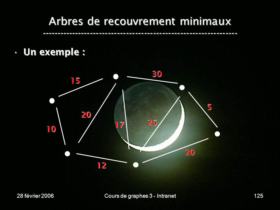 28 février 2006Cours de graphes 3 - Intranet125 Arbres de recouvrement minimaux ----------------------------------------------------------------- Un exemple :Un exemple : 10 15 20 12 17 20 25 30 5