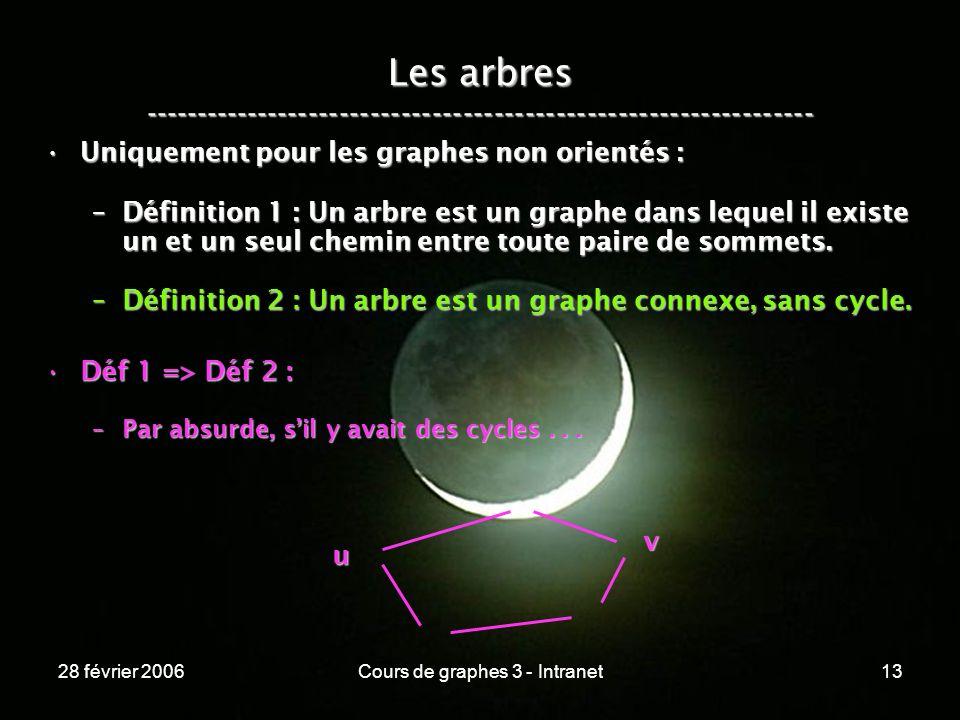28 février 2006Cours de graphes 3 - Intranet13 Les arbres ----------------------------------------------------------------- Uniquement pour les graphes non orientés :Uniquement pour les graphes non orientés : –Définition 1 : Un arbre est un graphe dans lequel il existe un et un seul chemin entre toute paire de sommets.