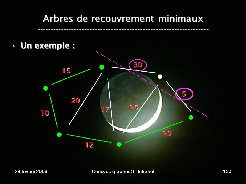 28 février 2006Cours de graphes 3 - Intranet130 Arbres de recouvrement minimaux ----------------------------------------------------------------- Un exemple :Un exemple : 10 15 20 12 17 20 25 30 5