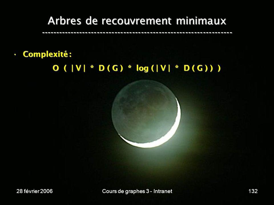 28 février 2006Cours de graphes 3 - Intranet132 Arbres de recouvrement minimaux ----------------------------------------------------------------- Complexité :Complexité : O ( | V | * D ( G ) * log ( | V | * D ( G ) ) ) O ( | V | * D ( G ) * log ( | V | * D ( G ) ) )