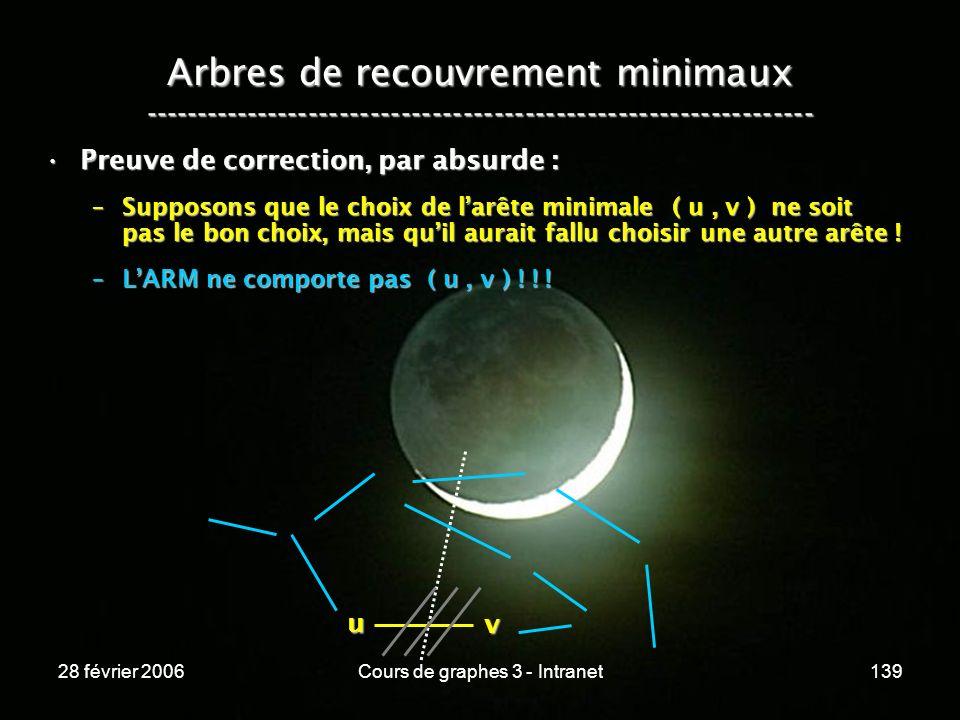 28 février 2006Cours de graphes 3 - Intranet139 Arbres de recouvrement minimaux ----------------------------------------------------------------- Preuve de correction, par absurde :Preuve de correction, par absurde : –Supposons que le choix de larête minimale ( u, v ) ne soit pas le bon choix, mais quil aurait fallu choisir une autre arête .