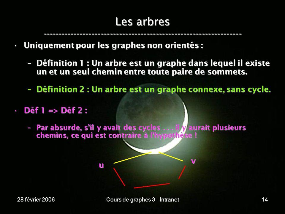 28 février 2006Cours de graphes 3 - Intranet14 Les arbres ----------------------------------------------------------------- Uniquement pour les graphes non orientés :Uniquement pour les graphes non orientés : –Définition 1 : Un arbre est un graphe dans lequel il existe un et un seul chemin entre toute paire de sommets.