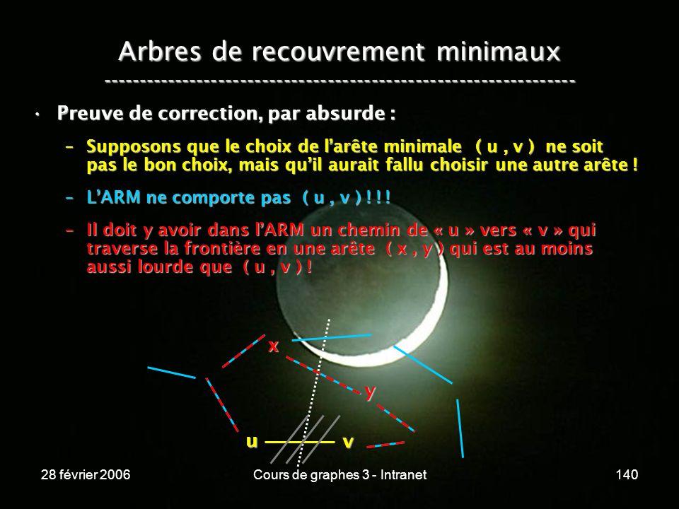 28 février 2006Cours de graphes 3 - Intranet140 Arbres de recouvrement minimaux ----------------------------------------------------------------- Preuve de correction, par absurde :Preuve de correction, par absurde : –Supposons que le choix de larête minimale ( u, v ) ne soit pas le bon choix, mais quil aurait fallu choisir une autre arête .