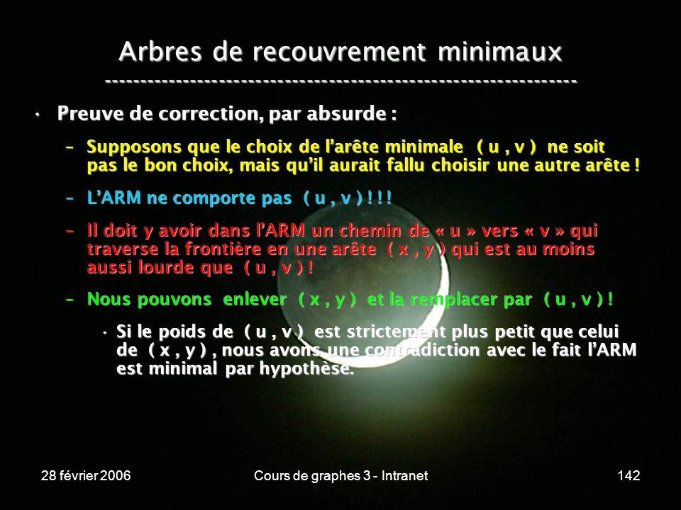 28 février 2006Cours de graphes 3 - Intranet142 Arbres de recouvrement minimaux ----------------------------------------------------------------- Preuve de correction, par absurde :Preuve de correction, par absurde : –Supposons que le choix de larête minimale ( u, v ) ne soit pas le bon choix, mais quil aurait fallu choisir une autre arête .