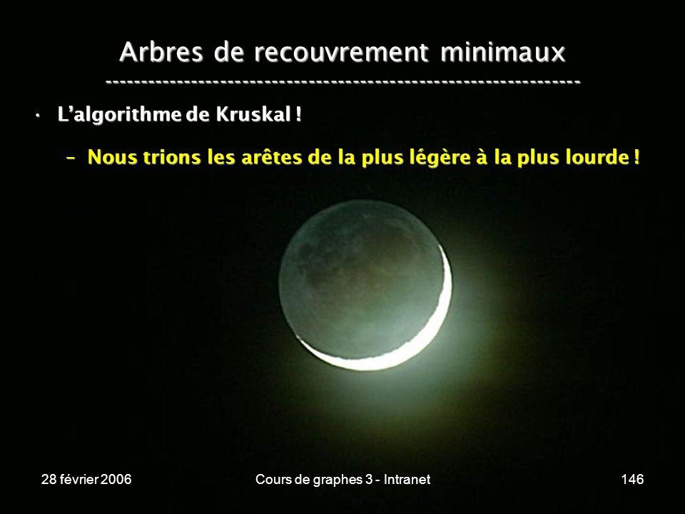 28 février 2006Cours de graphes 3 - Intranet146 Arbres de recouvrement minimaux ----------------------------------------------------------------- Lalgorithme de Kruskal !Lalgorithme de Kruskal .