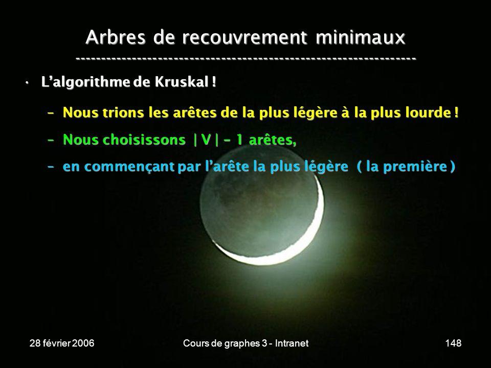 28 février 2006Cours de graphes 3 - Intranet148 Arbres de recouvrement minimaux ----------------------------------------------------------------- Lalgorithme de Kruskal !Lalgorithme de Kruskal .