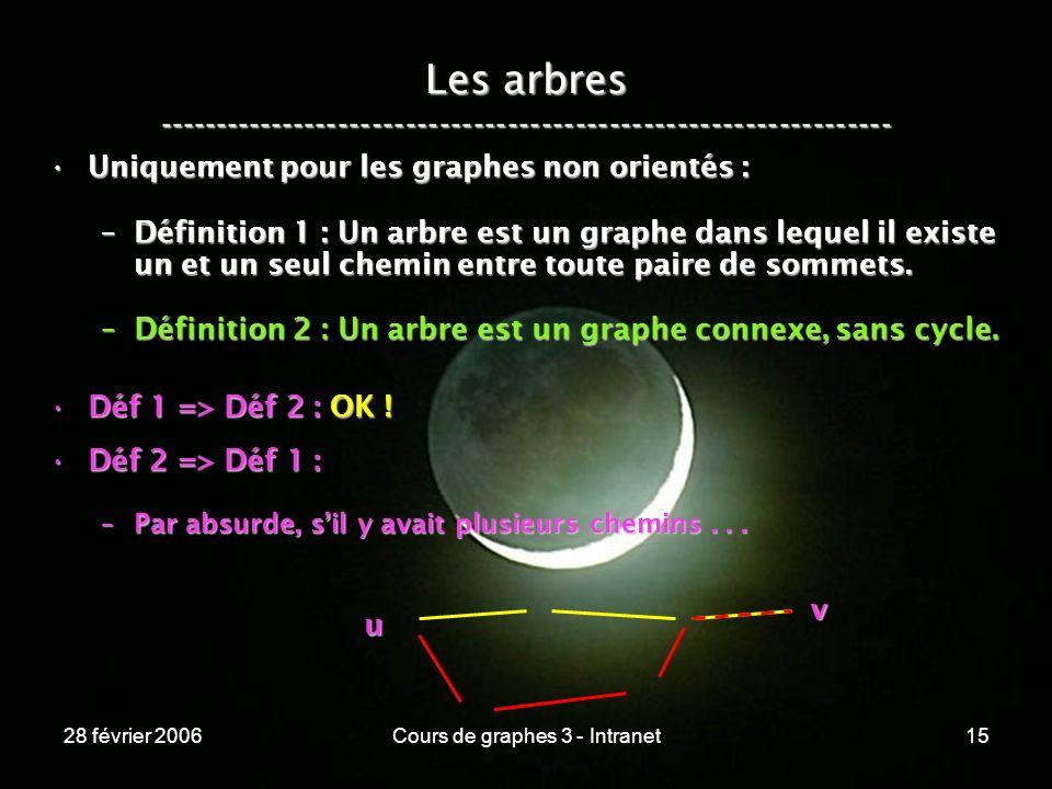 28 février 2006Cours de graphes 3 - Intranet15 Les arbres ----------------------------------------------------------------- Uniquement pour les graphes non orientés :Uniquement pour les graphes non orientés : –Définition 1 : Un arbre est un graphe dans lequel il existe un et un seul chemin entre toute paire de sommets.
