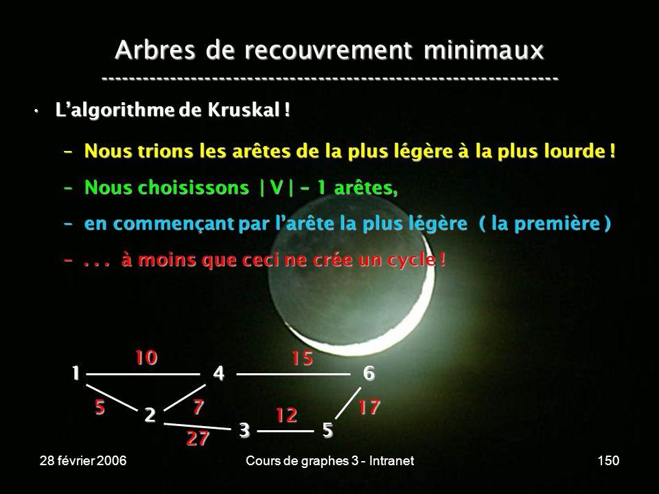 28 février 2006Cours de graphes 3 - Intranet150 Arbres de recouvrement minimaux ----------------------------------------------------------------- Lalgorithme de Kruskal !Lalgorithme de Kruskal .