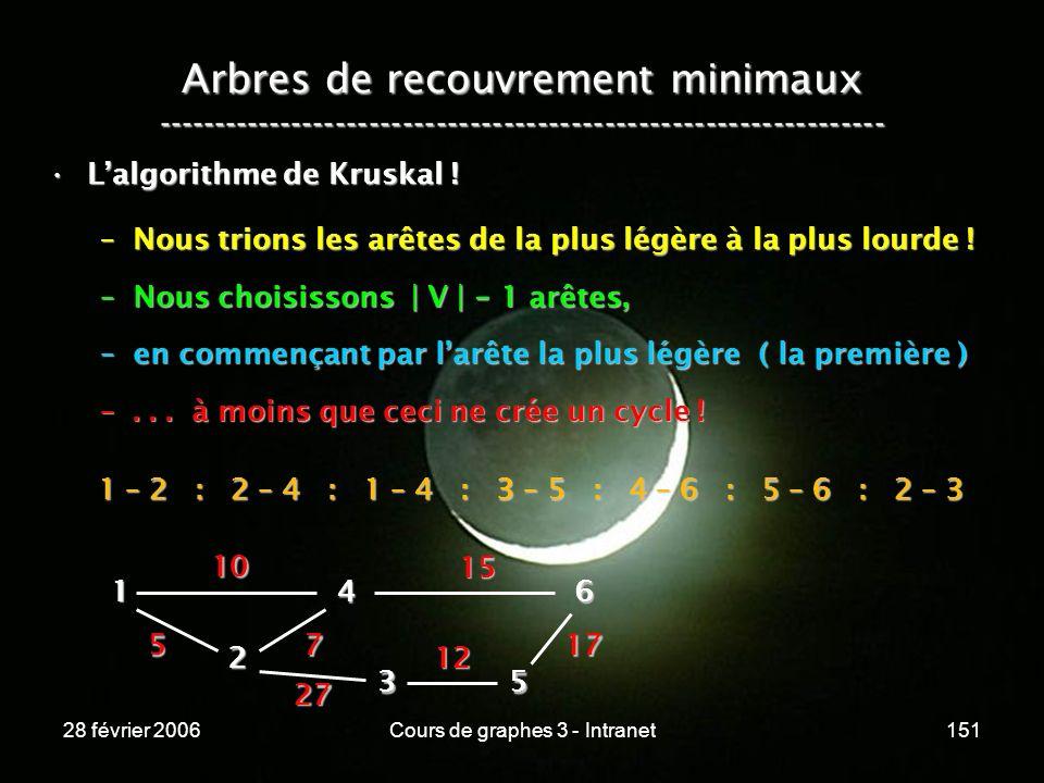 28 février 2006Cours de graphes 3 - Intranet151 Arbres de recouvrement minimaux ----------------------------------------------------------------- Lalgorithme de Kruskal !Lalgorithme de Kruskal .