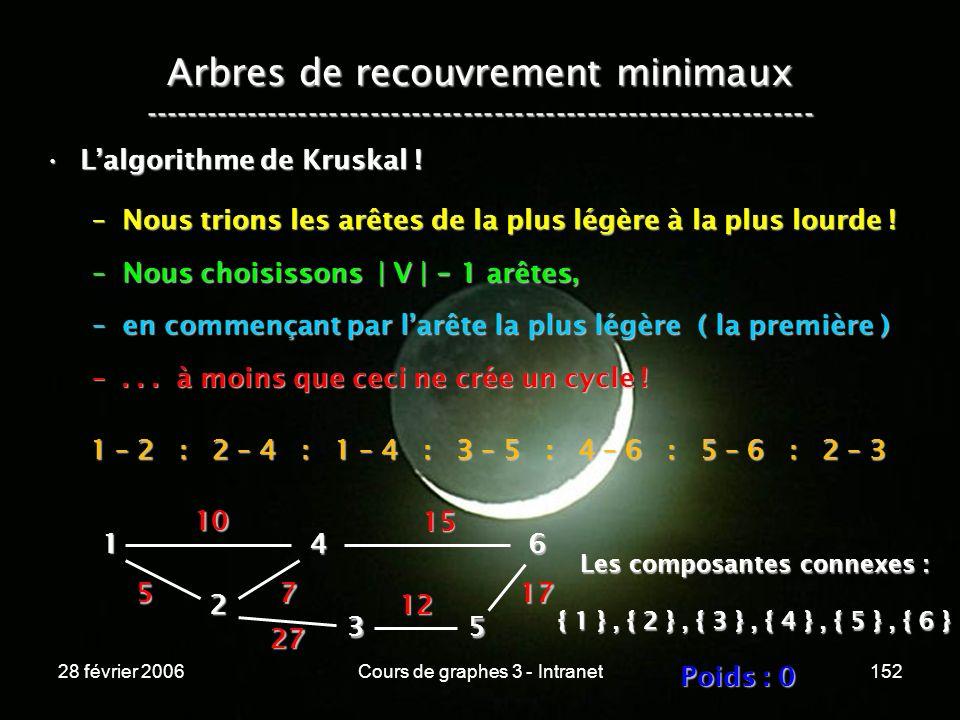 28 février 2006Cours de graphes 3 - Intranet152 Arbres de recouvrement minimaux ----------------------------------------------------------------- Lalgorithme de Kruskal !Lalgorithme de Kruskal .