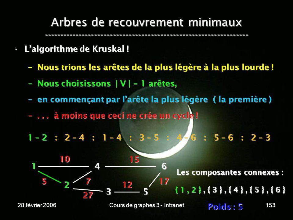 28 février 2006Cours de graphes 3 - Intranet153 Arbres de recouvrement minimaux ----------------------------------------------------------------- Lalgorithme de Kruskal !Lalgorithme de Kruskal .