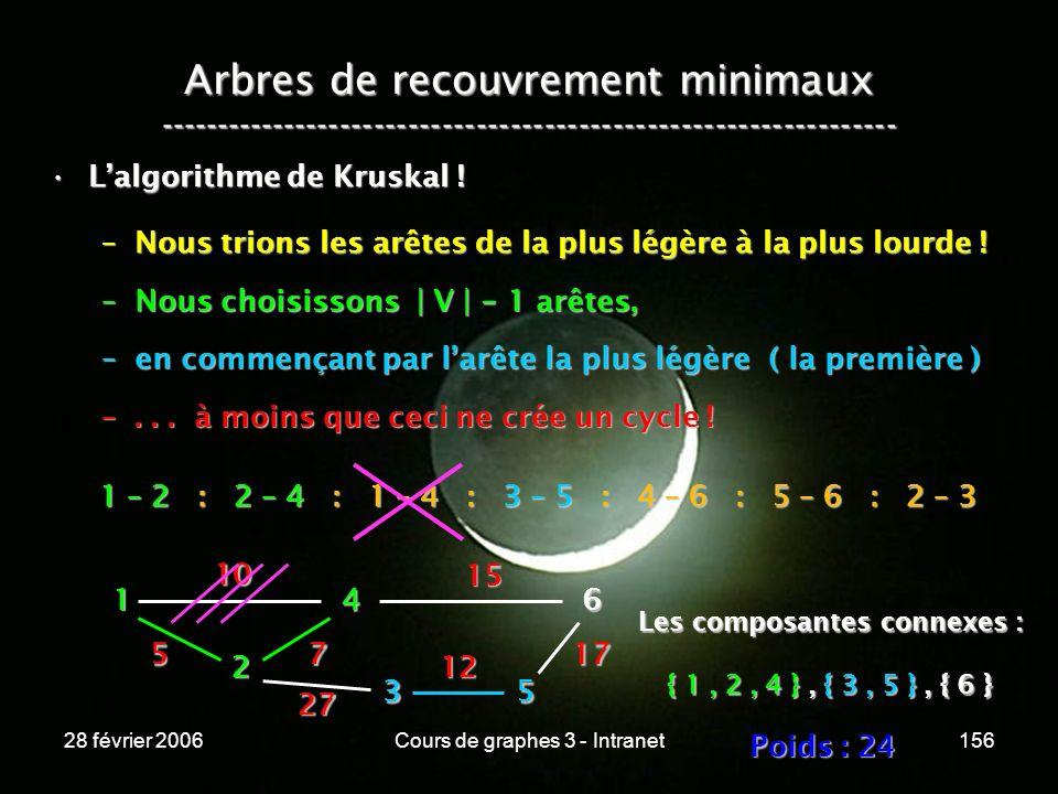 28 février 2006Cours de graphes 3 - Intranet156 Arbres de recouvrement minimaux ----------------------------------------------------------------- Lalgorithme de Kruskal !Lalgorithme de Kruskal .