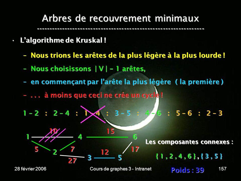 28 février 2006Cours de graphes 3 - Intranet157 Arbres de recouvrement minimaux ----------------------------------------------------------------- Lalgorithme de Kruskal !Lalgorithme de Kruskal .