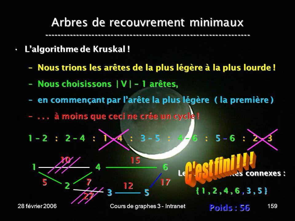 28 février 2006Cours de graphes 3 - Intranet159 Arbres de recouvrement minimaux ----------------------------------------------------------------- Lalgorithme de Kruskal !Lalgorithme de Kruskal .