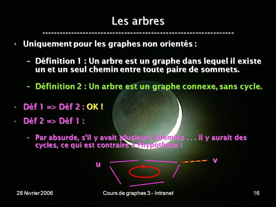 28 février 2006Cours de graphes 3 - Intranet16 Les arbres ----------------------------------------------------------------- Uniquement pour les graphes non orientés :Uniquement pour les graphes non orientés : –Définition 1 : Un arbre est un graphe dans lequel il existe un et un seul chemin entre toute paire de sommets.