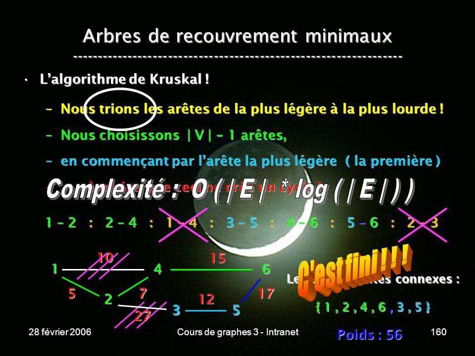 28 février 2006Cours de graphes 3 - Intranet160 Arbres de recouvrement minimaux ----------------------------------------------------------------- Lalgorithme de Kruskal !Lalgorithme de Kruskal .
