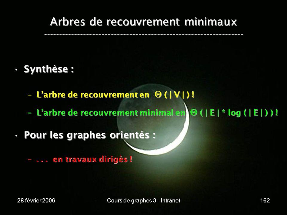 28 février 2006Cours de graphes 3 - Intranet162 Arbres de recouvrement minimaux ----------------------------------------------------------------- Synthèse :Synthèse : –Larbre de recouvrement en ( | V | ) .