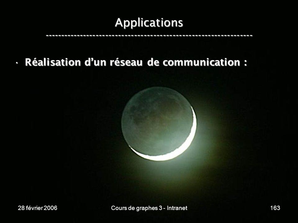 28 février 2006Cours de graphes 3 - Intranet163 Applications ----------------------------------------------------------------- Réalisation dun réseau de communication :Réalisation dun réseau de communication :