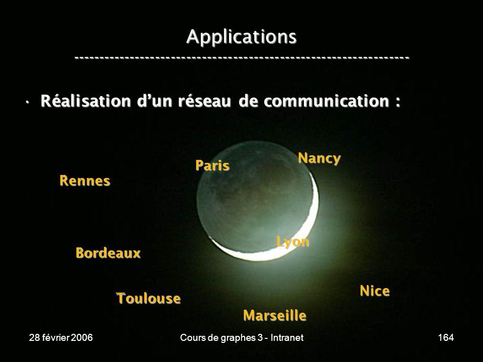 28 février 2006Cours de graphes 3 - Intranet164 Applications ----------------------------------------------------------------- Réalisation dun réseau de communication :Réalisation dun réseau de communication : Paris Rennes Bordeaux Nancy Lyon Marseille Nice Toulouse