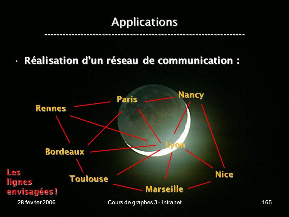 28 février 2006Cours de graphes 3 - Intranet165 Applications ----------------------------------------------------------------- Réalisation dun réseau de communication :Réalisation dun réseau de communication : Paris Rennes Bordeaux Nancy Lyon Marseille Nice Toulouse Leslignes envisagées !