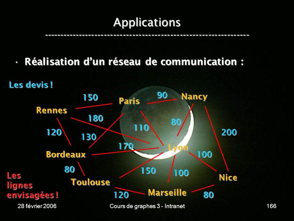 28 février 2006Cours de graphes 3 - Intranet166 Applications ----------------------------------------------------------------- Réalisation dun réseau de communication :Réalisation dun réseau de communication : Paris Rennes Bordeaux Nancy Lyon Marseille Nice Toulouse Leslignes envisagées .
