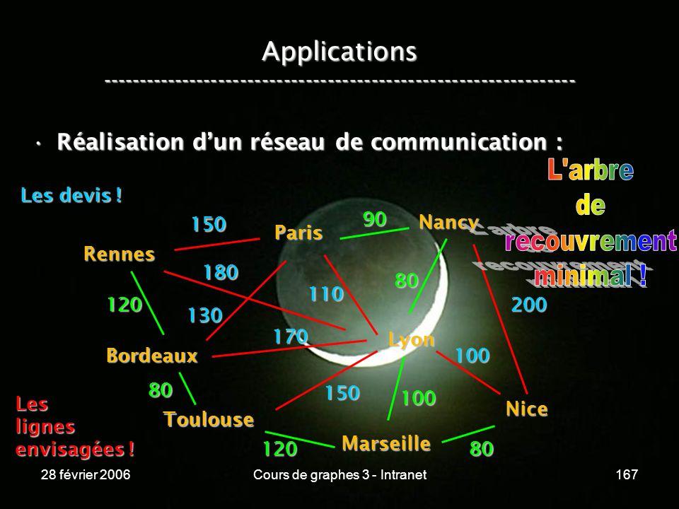 28 février 2006Cours de graphes 3 - Intranet167 Applications ----------------------------------------------------------------- Réalisation dun réseau de communication :Réalisation dun réseau de communication : Paris Rennes Bordeaux Nancy Lyon Marseille Nice Toulouse Leslignes envisagées .
