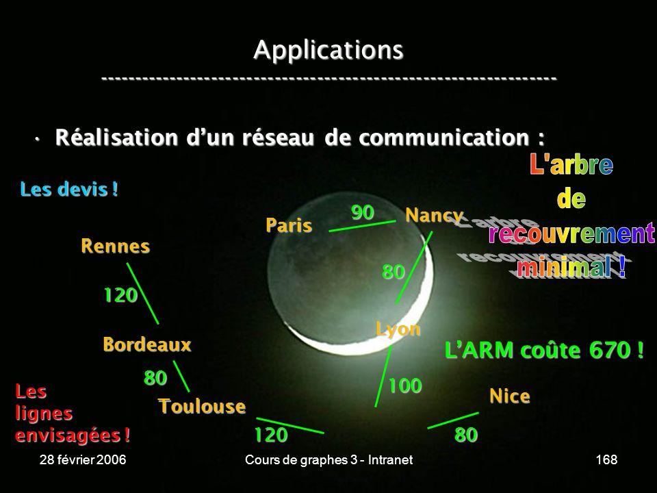 28 février 2006Cours de graphes 3 - Intranet168 Applications ----------------------------------------------------------------- Réalisation dun réseau de communication :Réalisation dun réseau de communication : Paris Rennes Bordeaux Nancy Lyon Nice Toulouse Leslignes envisagées .