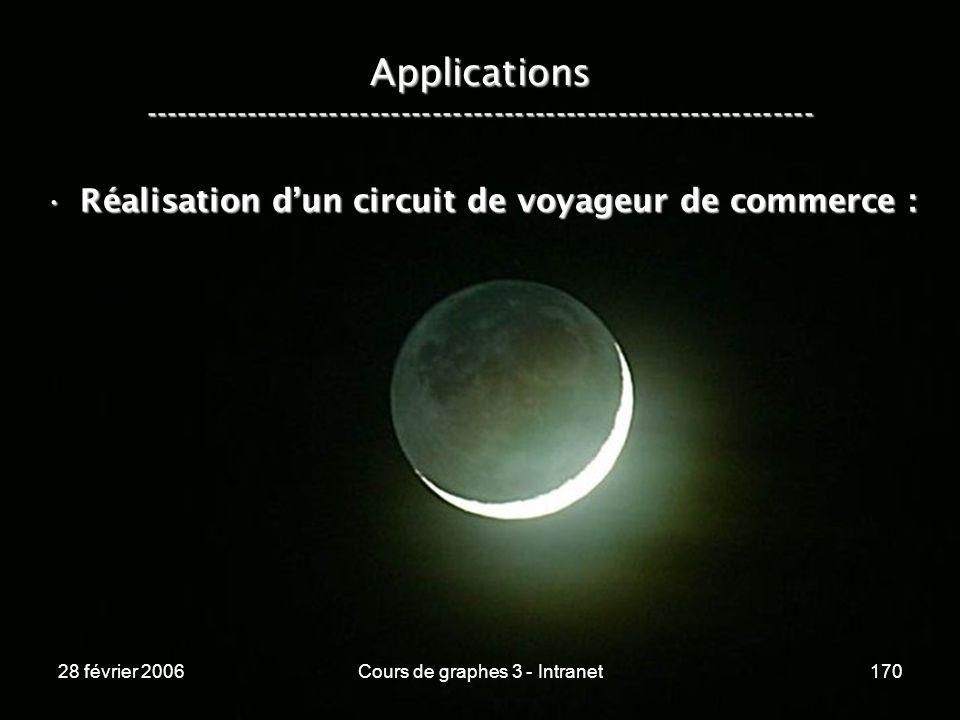 28 février 2006Cours de graphes 3 - Intranet170 Applications ----------------------------------------------------------------- Réalisation dun circuit de voyageur de commerce :Réalisation dun circuit de voyageur de commerce :