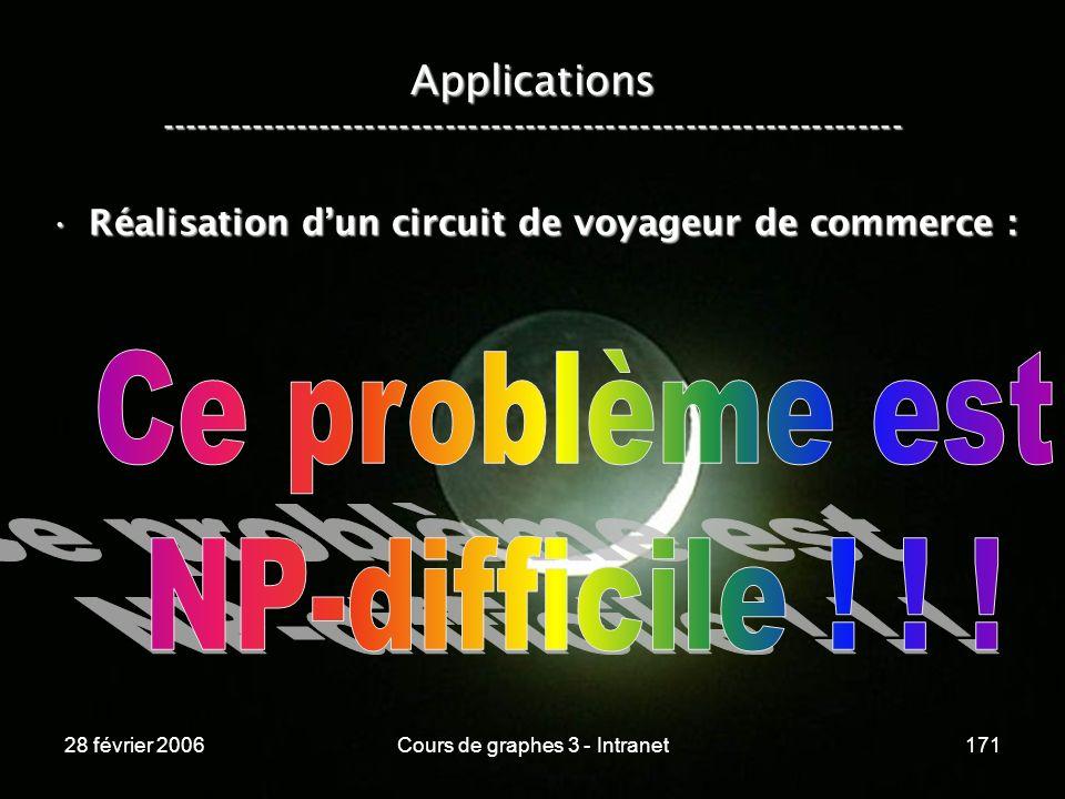 28 février 2006Cours de graphes 3 - Intranet171 Applications ----------------------------------------------------------------- Réalisation dun circuit de voyageur de commerce :Réalisation dun circuit de voyageur de commerce :