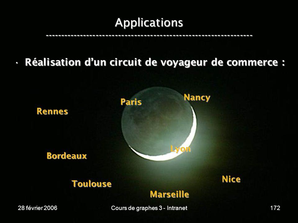 28 février 2006Cours de graphes 3 - Intranet172 Applications ----------------------------------------------------------------- Réalisation dun circuit de voyageur de commerce :Réalisation dun circuit de voyageur de commerce : Paris Rennes Bordeaux Nancy Lyon Marseille Nice Toulouse