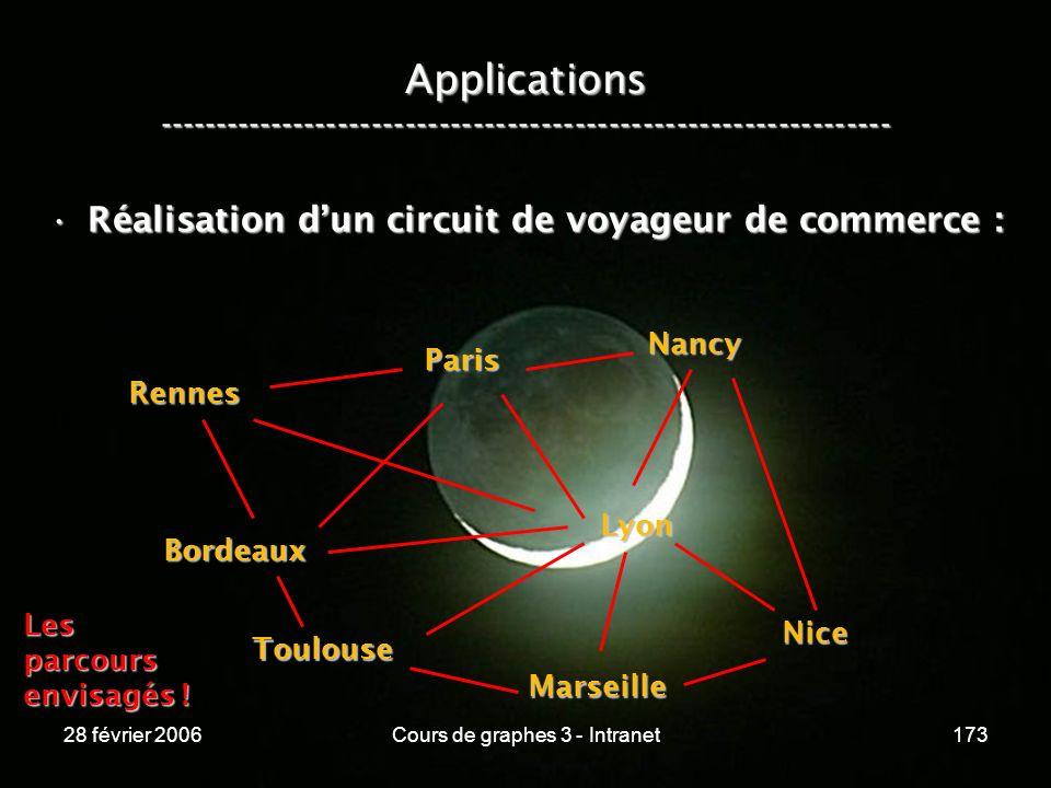 28 février 2006Cours de graphes 3 - Intranet173 Applications ----------------------------------------------------------------- Réalisation dun circuit de voyageur de commerce :Réalisation dun circuit de voyageur de commerce : Paris Rennes Bordeaux Nancy Lyon Marseille Nice Toulouse Lesparcours envisagés !
