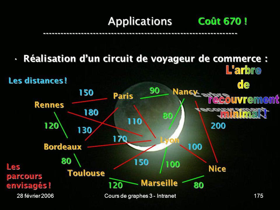 28 février 2006Cours de graphes 3 - Intranet175 Applications ----------------------------------------------------------------- Réalisation dun circuit de voyageur de commerce :Réalisation dun circuit de voyageur de commerce : Lesparcours envisagés .