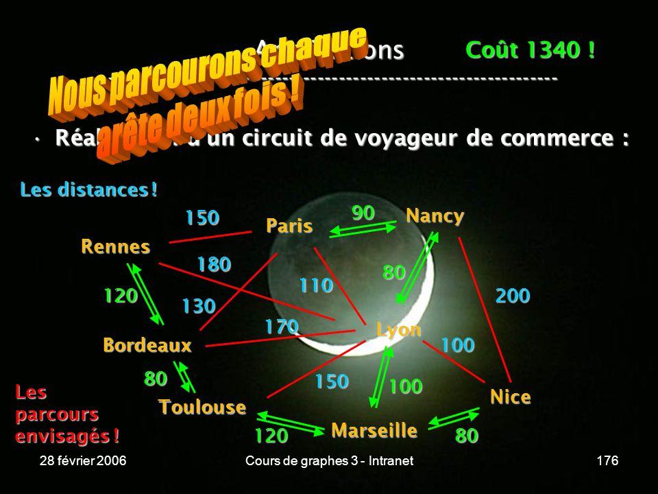 28 février 2006Cours de graphes 3 - Intranet176 Applications ----------------------------------------------------------------- Réalisation dun circuit de voyageur de commerce :Réalisation dun circuit de voyageur de commerce : Lesparcours envisagés .