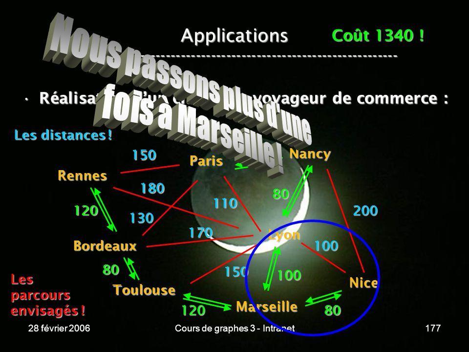 28 février 2006Cours de graphes 3 - Intranet177 Applications ----------------------------------------------------------------- Réalisation dun circuit de voyageur de commerce :Réalisation dun circuit de voyageur de commerce : Lesparcours envisagés .