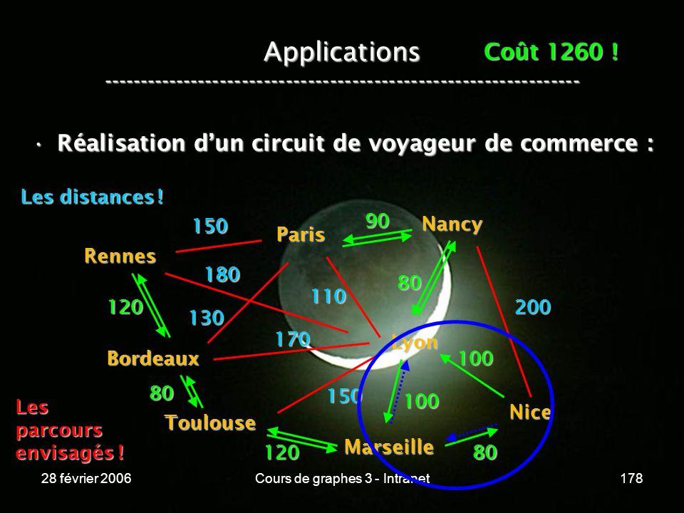 28 février 2006Cours de graphes 3 - Intranet178 Applications ----------------------------------------------------------------- Réalisation dun circuit de voyageur de commerce :Réalisation dun circuit de voyageur de commerce : Lesparcours envisagés .