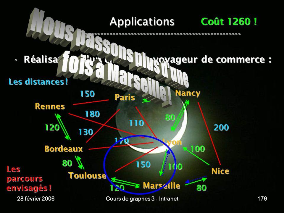 28 février 2006Cours de graphes 3 - Intranet179 Applications ----------------------------------------------------------------- Réalisation dun circuit de voyageur de commerce :Réalisation dun circuit de voyageur de commerce : Lesparcours envisagés .