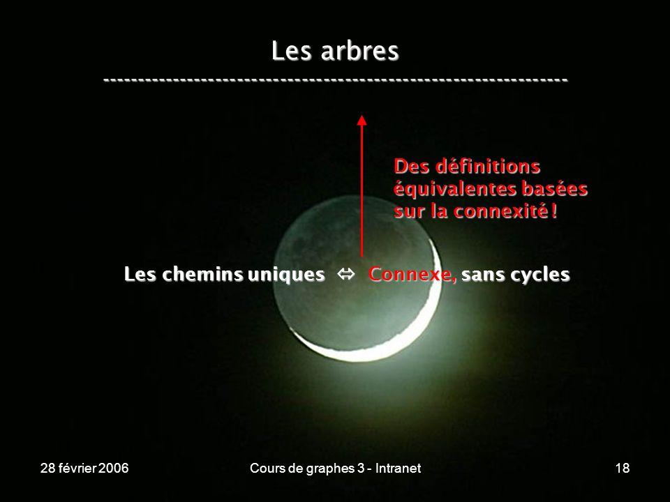 28 février 2006Cours de graphes 3 - Intranet18 Les arbres ----------------------------------------------------------------- Les chemins uniques Connexe, sans cycles Des définitions équivalentes basées sur la connexité !
