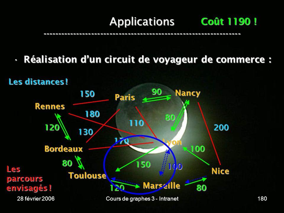 28 février 2006Cours de graphes 3 - Intranet180 Applications ----------------------------------------------------------------- Réalisation dun circuit de voyageur de commerce :Réalisation dun circuit de voyageur de commerce : Lesparcours envisagés .