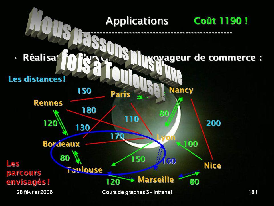 28 février 2006Cours de graphes 3 - Intranet181 Applications ----------------------------------------------------------------- Réalisation dun circuit de voyageur de commerce :Réalisation dun circuit de voyageur de commerce : Lesparcours envisagés .