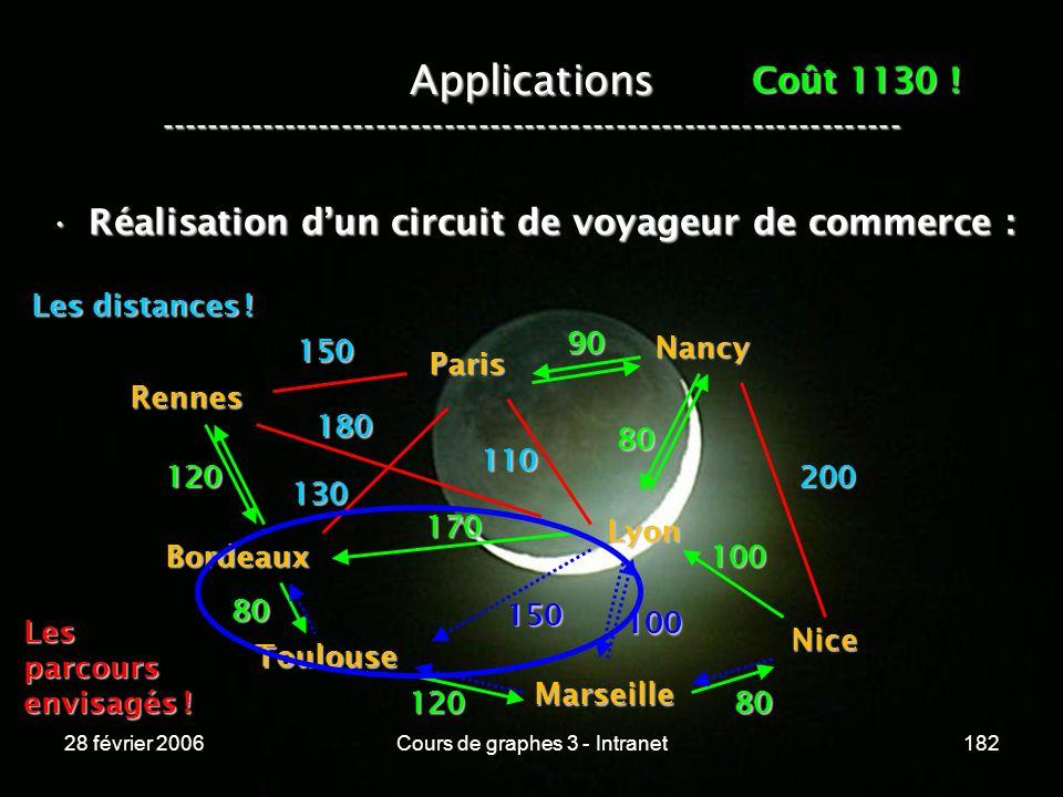 28 février 2006Cours de graphes 3 - Intranet182 Applications ----------------------------------------------------------------- Réalisation dun circuit de voyageur de commerce :Réalisation dun circuit de voyageur de commerce : Lesparcours envisagés .