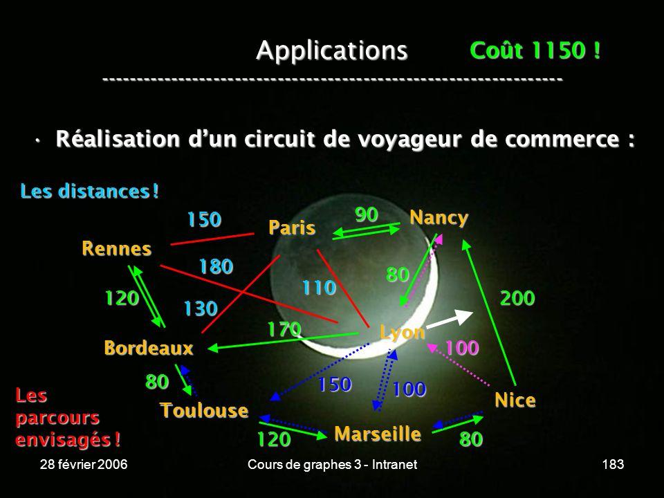 28 février 2006Cours de graphes 3 - Intranet183 Applications ----------------------------------------------------------------- Réalisation dun circuit de voyageur de commerce :Réalisation dun circuit de voyageur de commerce : Lesparcours envisagés .
