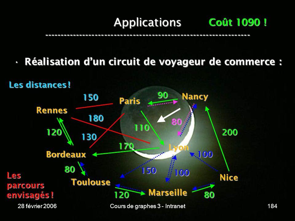28 février 2006Cours de graphes 3 - Intranet184 Applications ----------------------------------------------------------------- Réalisation dun circuit de voyageur de commerce :Réalisation dun circuit de voyageur de commerce : Lesparcours envisagés .