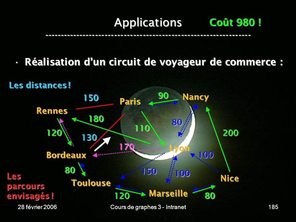 28 février 2006Cours de graphes 3 - Intranet185 Applications ----------------------------------------------------------------- Réalisation dun circuit de voyageur de commerce :Réalisation dun circuit de voyageur de commerce : Lesparcours envisagés .