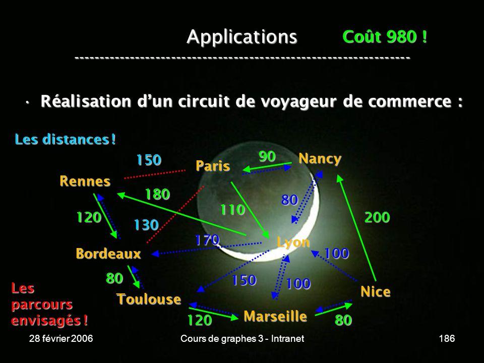 28 février 2006Cours de graphes 3 - Intranet186 Applications ----------------------------------------------------------------- Réalisation dun circuit de voyageur de commerce :Réalisation dun circuit de voyageur de commerce : Lesparcours envisagés .