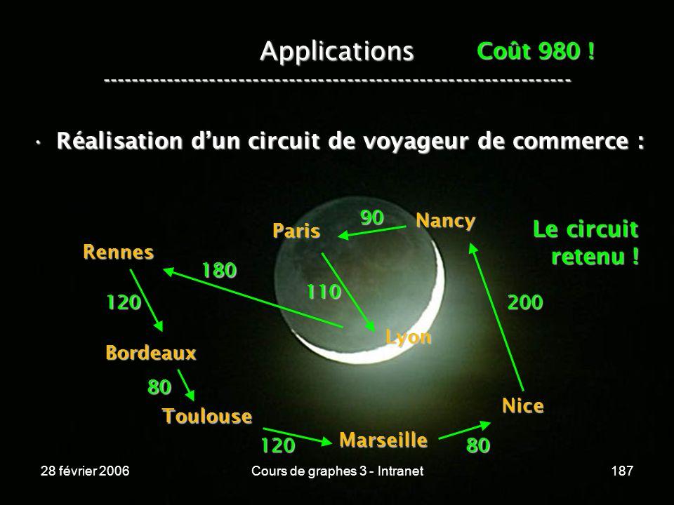 28 février 2006Cours de graphes 3 - Intranet187 Applications ----------------------------------------------------------------- Réalisation dun circuit de voyageur de commerce :Réalisation dun circuit de voyageur de commerce : Paris Rennes Bordeaux Nancy Lyon Marseille Nice Toulouse 120 80 120 90 80 200 110 Coût 980 .