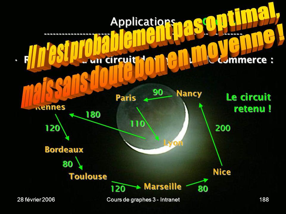 28 février 2006Cours de graphes 3 - Intranet188 Applications ----------------------------------------------------------------- Réalisation dun circuit de voyageur de commerce :Réalisation dun circuit de voyageur de commerce : Paris Rennes Bordeaux Nancy Lyon Marseille Nice Toulouse 120 80 120 90 80 200 110 Coût 980 .