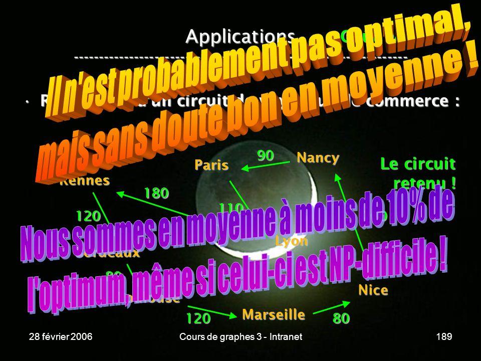 28 février 2006Cours de graphes 3 - Intranet189 Applications ----------------------------------------------------------------- Réalisation dun circuit de voyageur de commerce :Réalisation dun circuit de voyageur de commerce : Paris Rennes Bordeaux Nancy Lyon Marseille Nice Toulouse 120 80 120 90 80 200 110 Coût 980 .