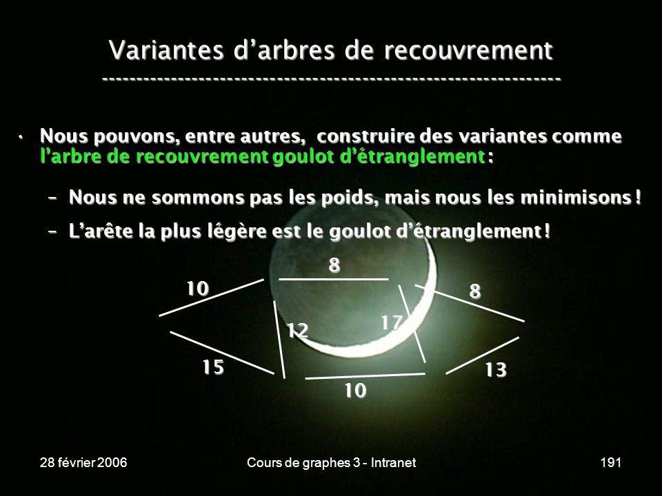 28 février 2006Cours de graphes 3 - Intranet191 Variantes darbres de recouvrement ----------------------------------------------------------------- Nous pouvons, entre autres, construire des variantes comme larbre de recouvrement goulot détranglement :Nous pouvons, entre autres, construire des variantes comme larbre de recouvrement goulot détranglement : –Nous ne sommons pas les poids, mais nous les minimisons .