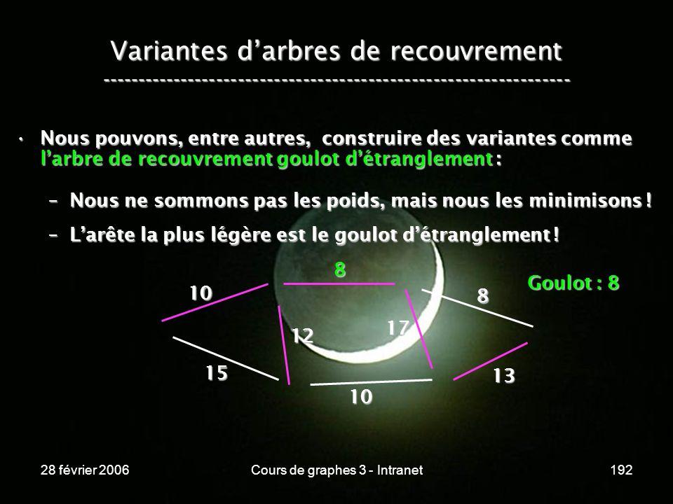 28 février 2006Cours de graphes 3 - Intranet192 Variantes darbres de recouvrement ----------------------------------------------------------------- Nous pouvons, entre autres, construire des variantes comme larbre de recouvrement goulot détranglement :Nous pouvons, entre autres, construire des variantes comme larbre de recouvrement goulot détranglement : –Nous ne sommons pas les poids, mais nous les minimisons .