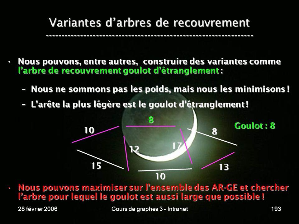 28 février 2006Cours de graphes 3 - Intranet193 Variantes darbres de recouvrement ----------------------------------------------------------------- Nous pouvons, entre autres, construire des variantes comme larbre de recouvrement goulot détranglement :Nous pouvons, entre autres, construire des variantes comme larbre de recouvrement goulot détranglement : –Nous ne sommons pas les poids, mais nous les minimisons .